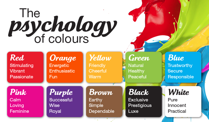 colour_psychology_brand_branding_ideapro